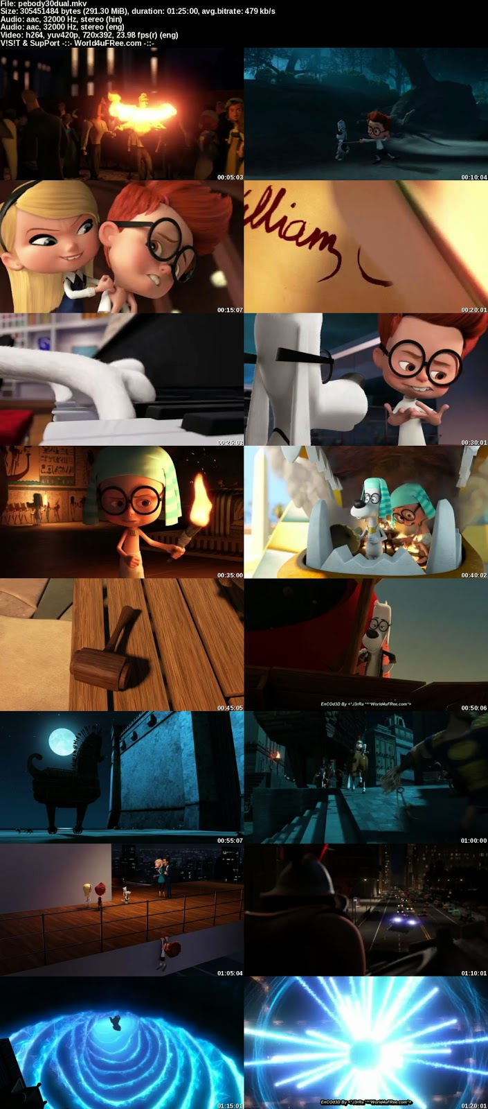 Mr Peabody And Sherman 2014